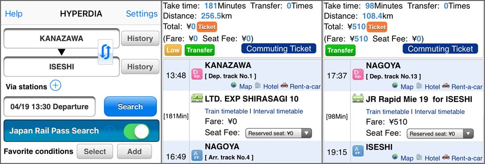 Japan Rail Pass Hyperdia